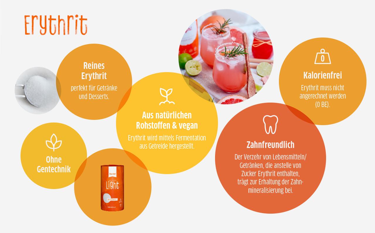 Info Erythrit kalorienfrei